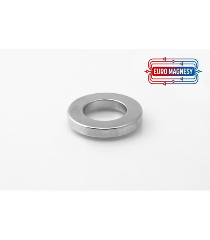 NdFeB (neodymium) ring magnets